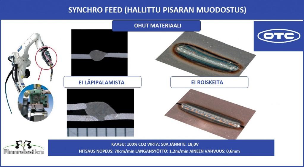 SYNCHRO FEED