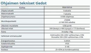 CDF_tiedot